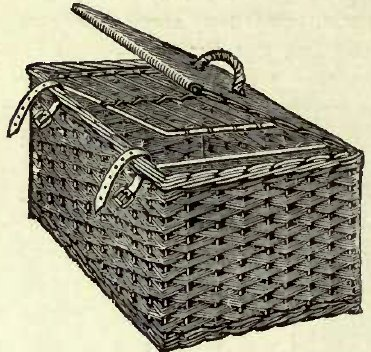 SPRATT'S TRAVELLING BASKET.